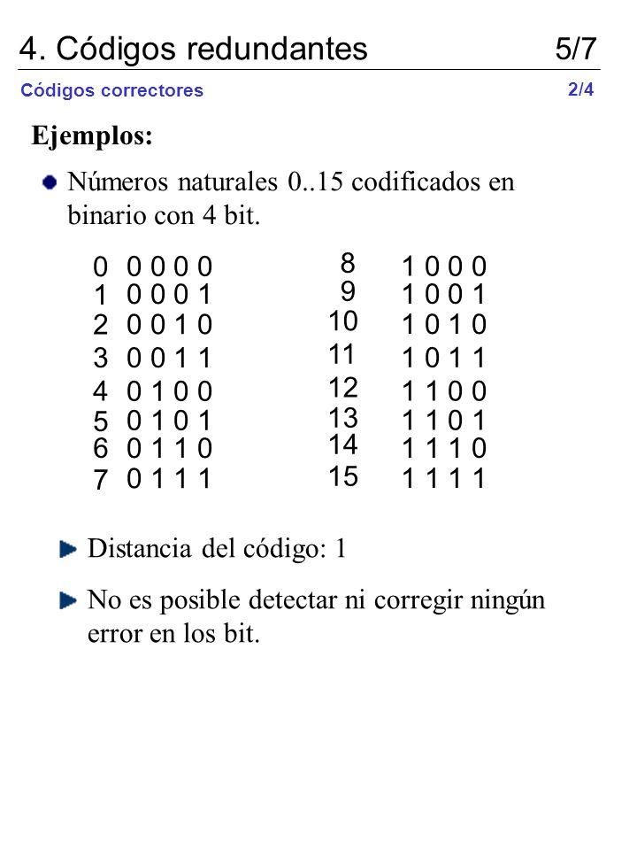Números naturales 0..15 codificados en binario con 4 bit. 4. Códigos redundantes 5/7 Códigos correctores Ejemplos: Distancia del código: 1 No es posib