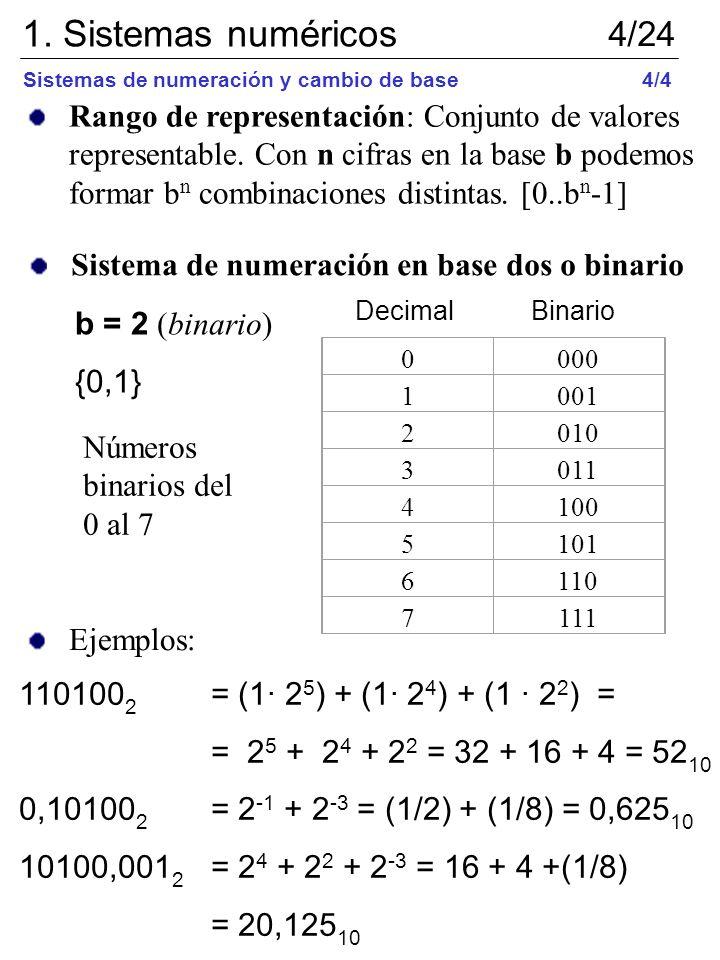 b = 2 (binario) {0,1} 110100 2 = (1· 2 5 ) + (1· 2 4 ) + (1 · 2 2 ) = = 2 5 + 2 4 + 2 2 = 32 + 16 + 4 = 52 10 0,10100 2 = 2 -1 + 2 -3 = (1/2) + (1/8)