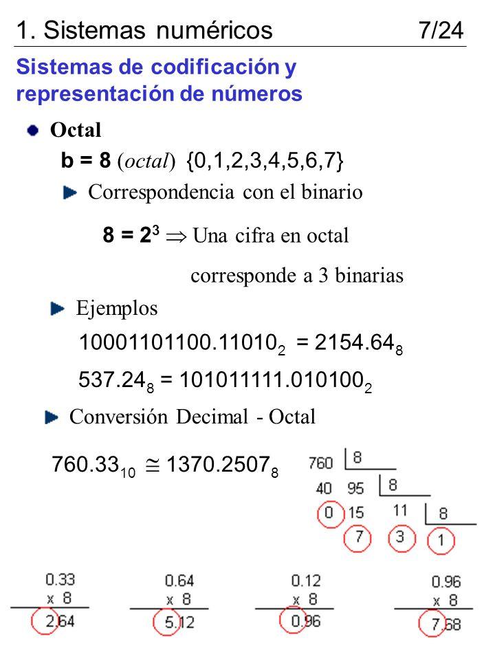 Octal b = 8 (octal) {0,1,2,3,4,5,6,7} Correspondencia con el binario 8 = 2 3 Una cifra en octal corresponde a 3 binarias 10001101100.11010 2 = 2154.64