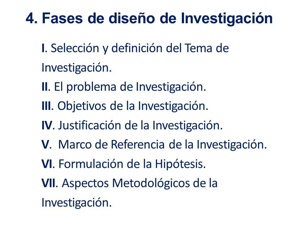 I. Selección y definición del Tema de Investigación. II. El problema de Investigación. III. Objetivos de la Investigación. IV. Justificación de la Inv