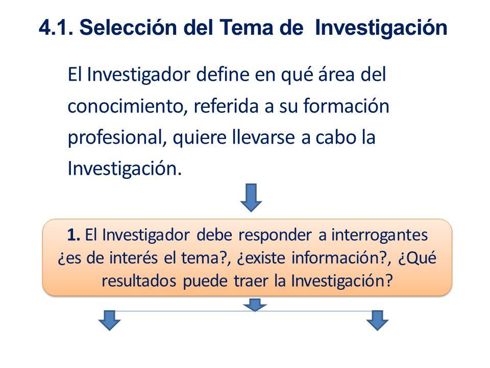 El Investigador define en qué área del conocimiento, referida a su formación profesional, quiere llevarse a cabo la Investigación. 4.1. Selección del