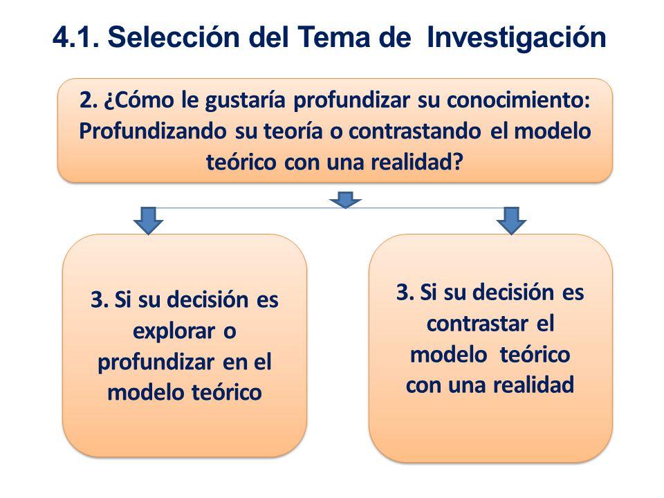 2. 4.1. Selección del Tema de Investigación 2. ¿Cómo le gustaría profundizar su conocimiento: Profundizando su teoría o contrastando el modelo teórico