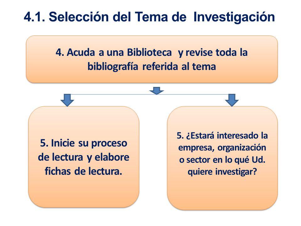 2. 4.1. Selección del Tema de Investigación 4. Acuda a una Biblioteca y revise toda la bibliografía referida al tema 5. Inicie su proceso de lectura y