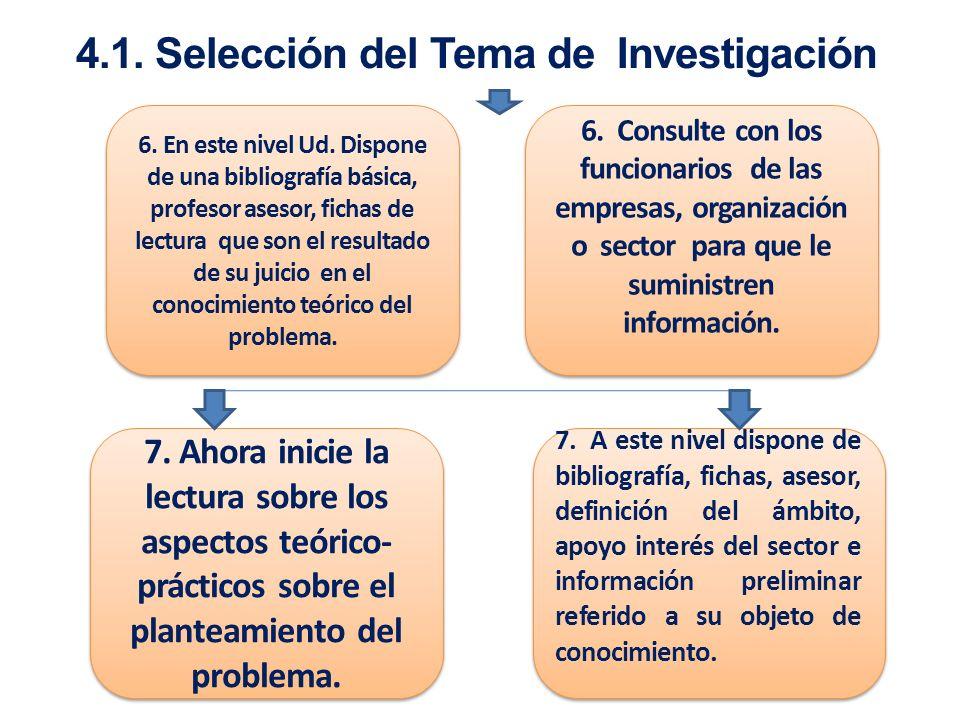 4.1. Selección del Tema de Investigación 7. Ahora inicie la lectura sobre los aspectos teórico- prácticos sobre el planteamiento del problema. 7. A es