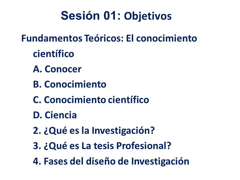 Fundamentos Teóricos: El conocimiento científico A. Conocer B. Conocimiento C. Conocimiento científico D. Ciencia 2. ¿Qué es la Investigación? 3. ¿Qué