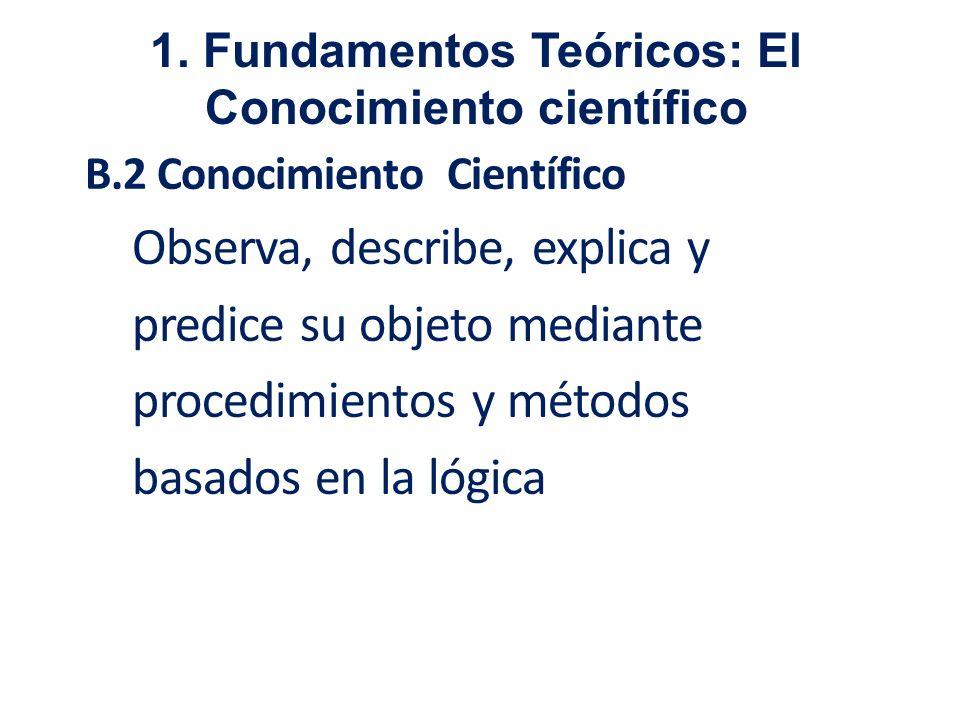 B.2 Conocimiento Científico Observa, describe, explica y predice su objeto mediante procedimientos y métodos basados en la lógica 1. Fundamentos Teóri