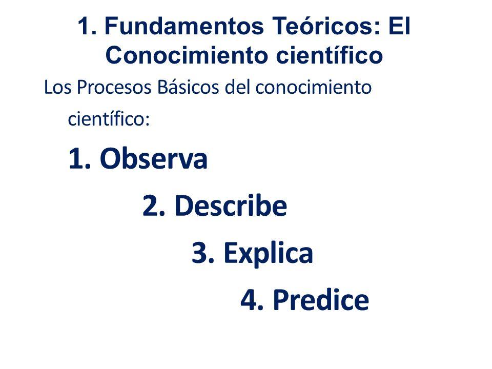 Los Procesos Básicos del conocimiento científico: 1. Observa 2. Describe 3. Explica 4. Predice 1. Fundamentos Teóricos: El Conocimiento científico