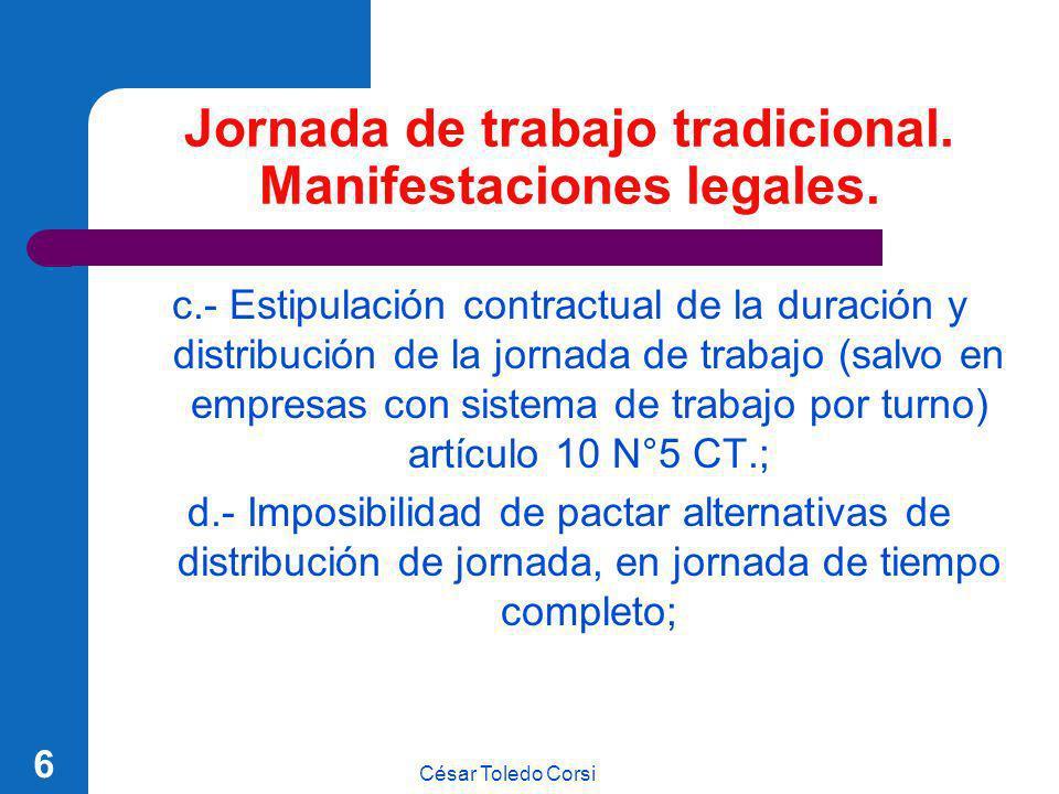 César Toledo Corsi 6 Jornada de trabajo tradicional. Manifestaciones legales. c.- Estipulación contractual de la duración y distribución de la jornada