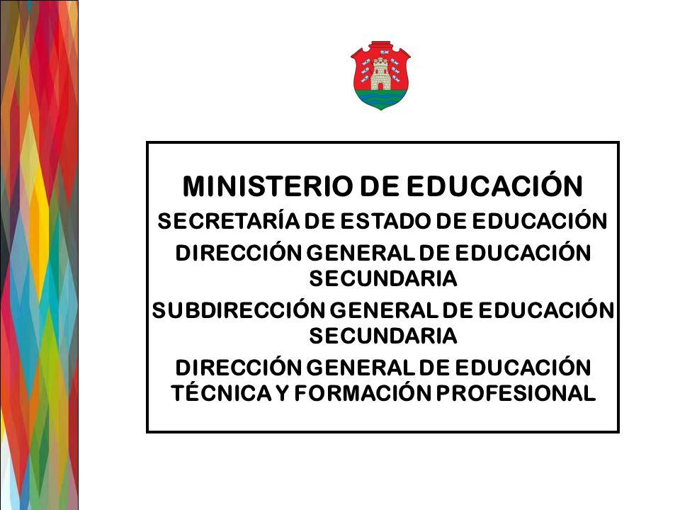MINISTERIO DE EDUCACIÓN SECRETARÍA DE ESTADO DE EDUCACIÓN DIRECCIÓN GENERAL DE EDUCACIÓN SECUNDARIA SUBDIRECCIÓN GENERAL DE EDUCACIÓN SECUNDARIA DIREC
