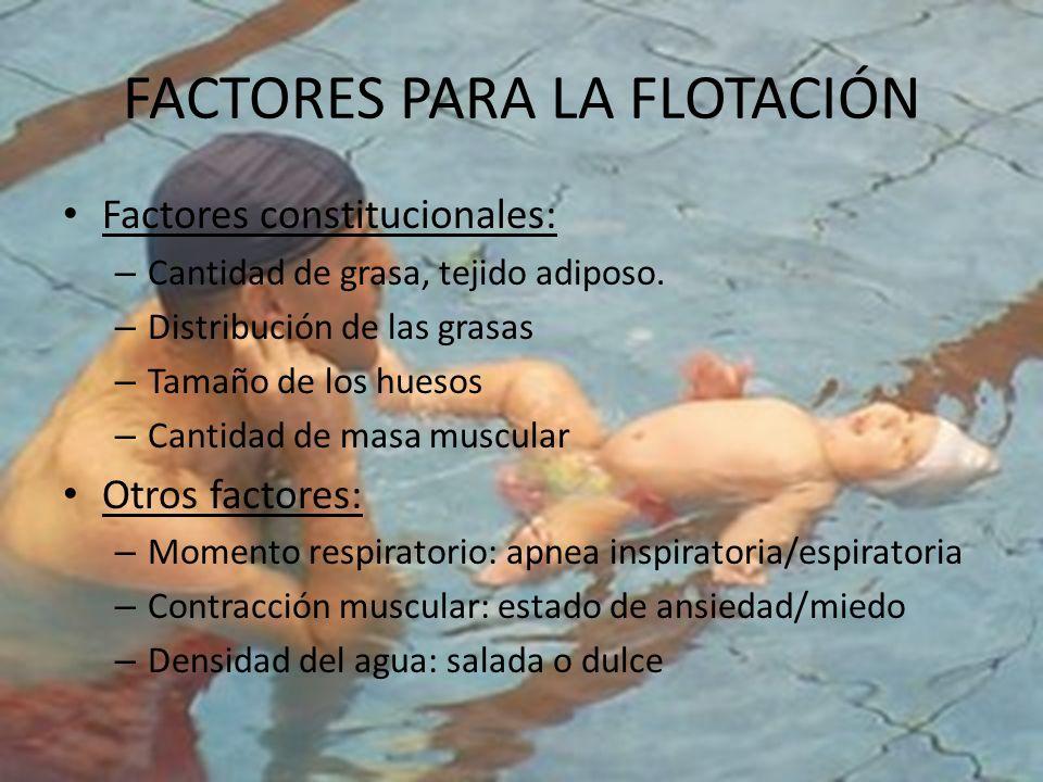 FACTORES PARA LA FLOTACIÓN Factores constitucionales: – Cantidad de grasa, tejido adiposo. – Distribución de las grasas – Tamaño de los huesos – Canti
