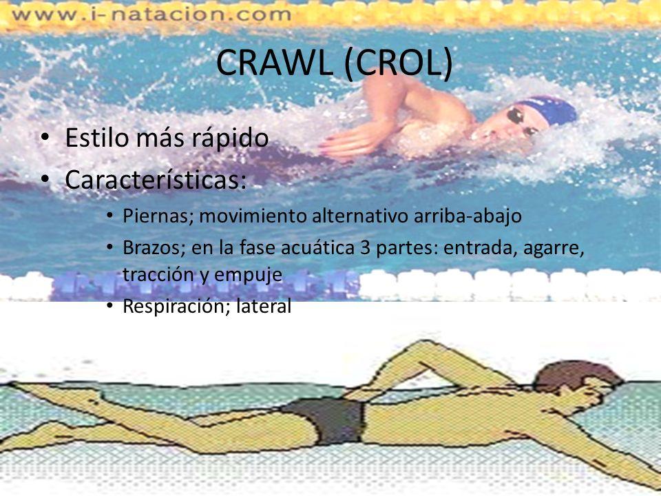 CRAWL (CROL) Estilo más rápido Características: Piernas; movimiento alternativo arriba-abajo Brazos; en la fase acuática 3 partes: entrada, agarre, tr