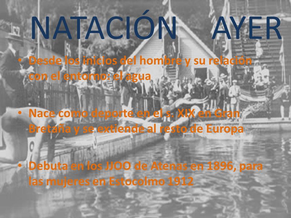 NATACIÓN AYER Desde los inicios del hombre y su relación con el entorno: el agua Nace como deporte en el s. XIX en Gran Bretaña y se extiende al resto