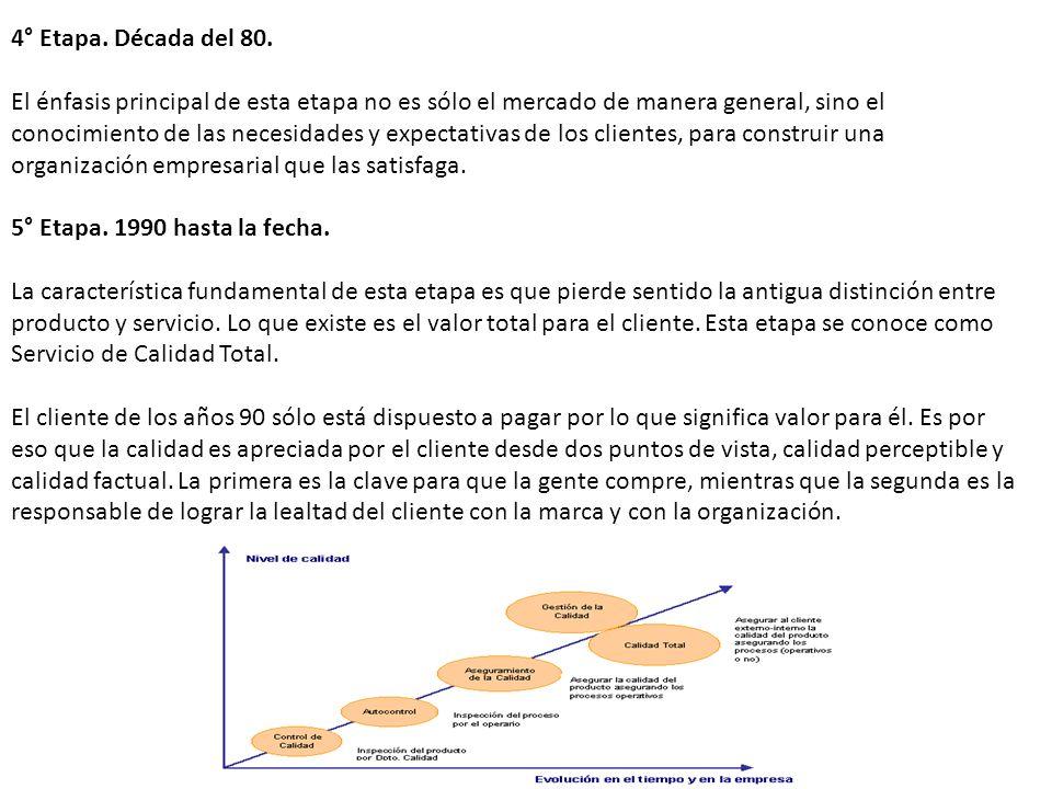 4° Etapa. Década del 80. El énfasis principal de esta etapa no es sólo el mercado de manera general, sino el conocimiento de las necesidades y expecta
