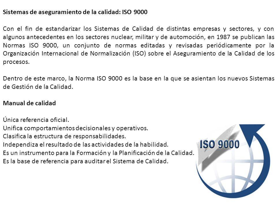 Sistemas de aseguramiento de la calidad: ISO 9000 Con el fin de estandarizar los Sistemas de Calidad de distintas empresas y sectores, y con algunos a