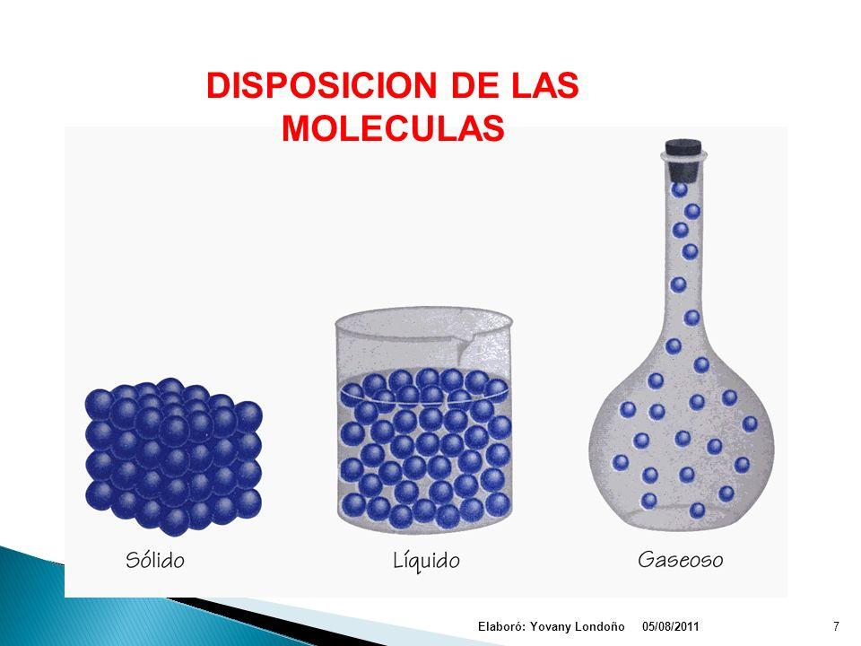 DISPOSICION DE LAS MOLECULAS 05/08/2011Elaboró: Yovany Londoño7