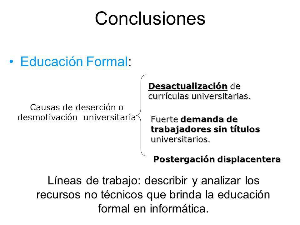 Conclusiones Educación Formal: Causas de deserción o desmotivación universitaria Desactualización de currículas universitarias. Fuerte demanda de trab