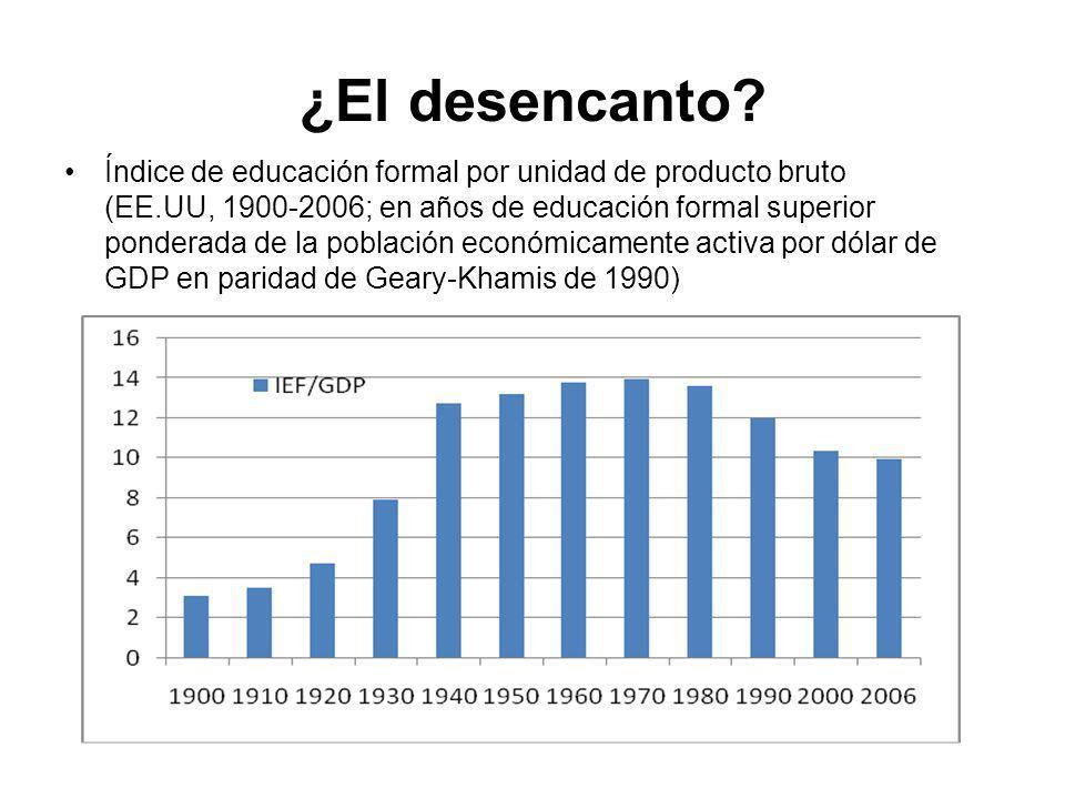 ¿El desencanto? Índice de educación formal por unidad de producto bruto (EE.UU, 1900-2006; en años de educación formal superior ponderada de la poblac