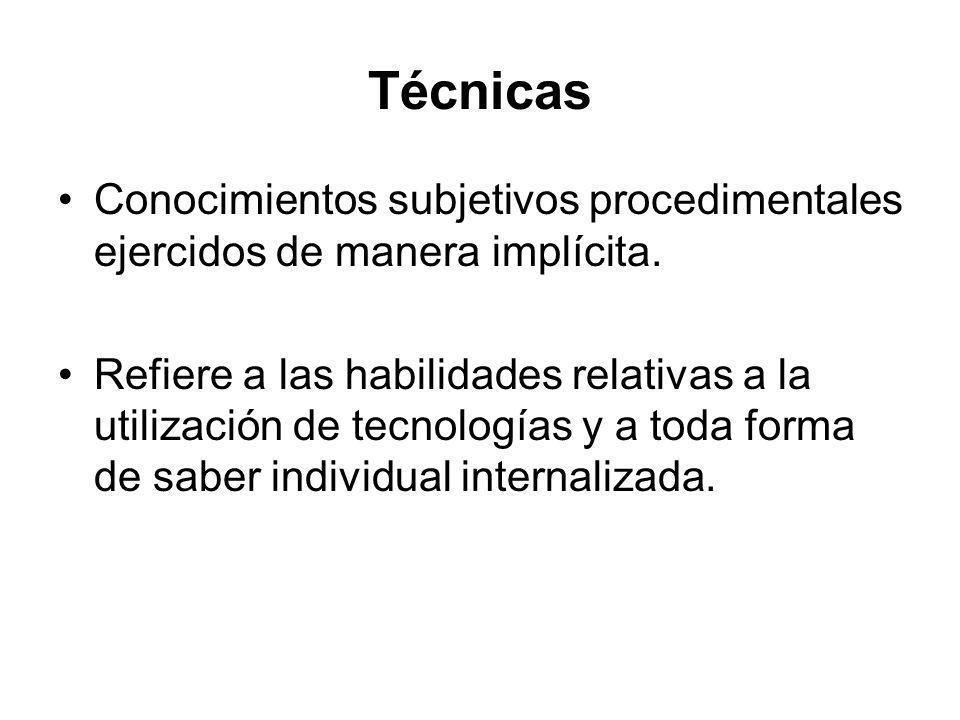 Técnicas Conocimientos subjetivos procedimentales ejercidos de manera implícita. Refiere a las habilidades relativas a la utilización de tecnologías y
