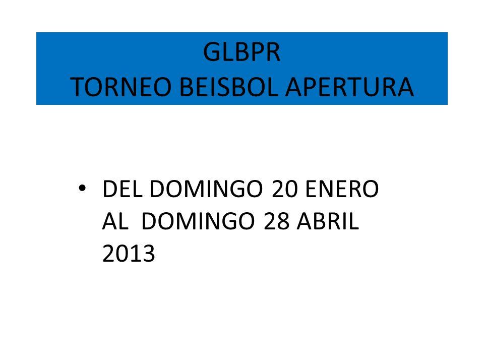 GLBPR TORNEO BEISBOL APERTURA CARNAVAL DE CAMPEONES LOS EQUIPOS QUE NO PARTICIPEN EN EL TORNEO APERTURA: PUEDEN INSCRIBIRSE EN EL CARNAVAL DE CAMPEONES PAGARAN UNA FRANQUICIA DE $700 QUE LES CUBRE SEGURO, PARCHO y LOS COSTOS DE PARTICIPAR EN EL CARNAVAL DE CAMPEONES.