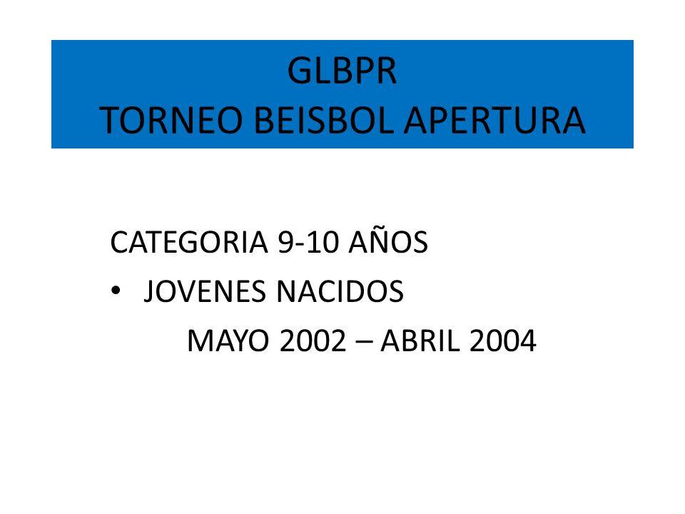 GLBPR TORNEO BEISBOL APERTURA CENTRAL OROCOVIS, BARRANQUITAS, NARANJITO, ADJUNTAS JAYUYA, VILLALBA, AIBONITO, COMERIO, CIDRA, CAYEY COAMO, AGUAS BUENAS y CAGUAS