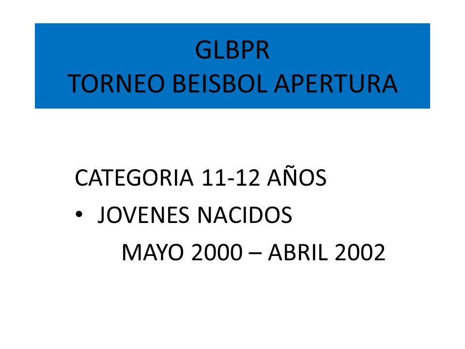 GLBPR TORNEO BEISBOL APERTURA CARNAVAL DE CAMPEONES CATEGORIAS 9-10 a 17-18 AÑOS DE ACUERDO A LOS EQUIPOS INSCRITOS EN EL TORNEO y EN EL CARNAVAL SE REMBOLSARA AL CAMPEON POR CATEGORIA LA TOTALIDAD o PARTE DE LOS COSTOS REQUERIDOS PARA PARTICIPAR EN EL TORNEO DISNEY
