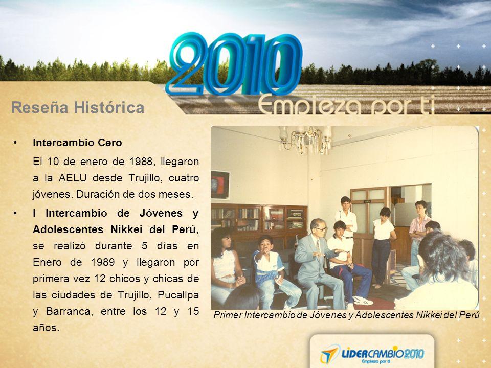 Reseña Histórica Intercambio Cero El 10 de enero de 1988, llegaron a la AELU desde Trujillo, cuatro jóvenes. Duración de dos meses. I Intercambio de J