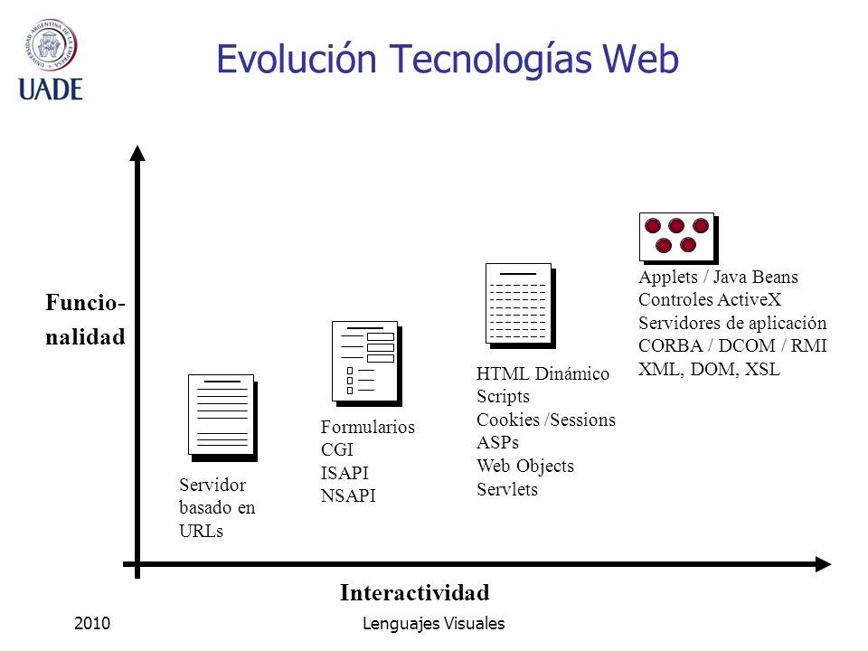 2010Lenguajes Visuales Evolución Tecnologías Web Interactividad Funcio- nalidad Servidor basado en URLs Formularios CGI ISAPI NSAPI HTML Dinámico Scri