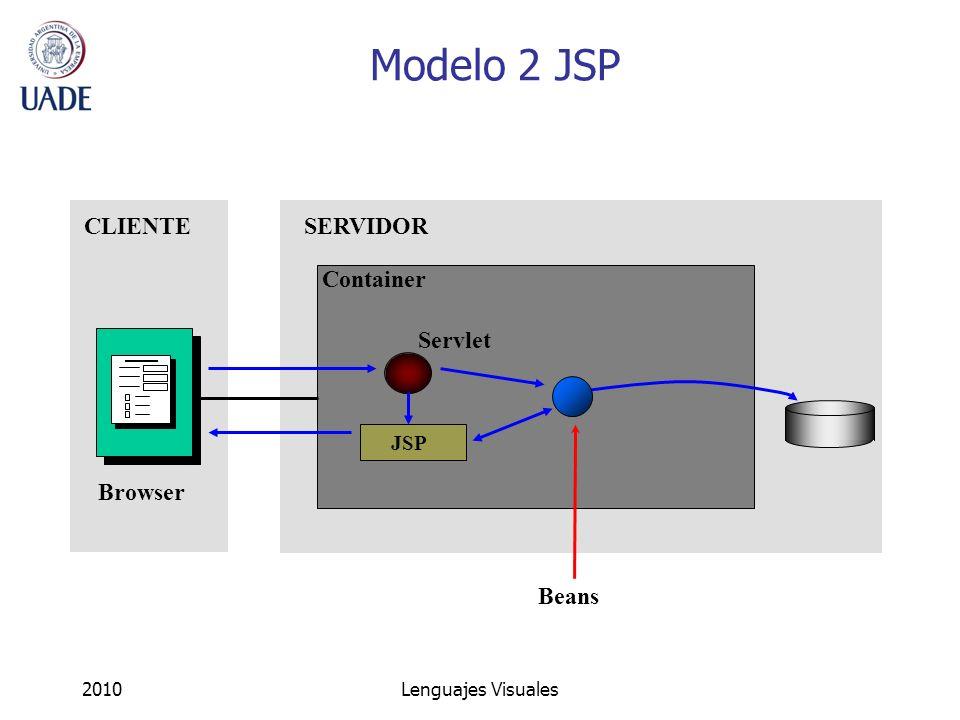 2010Lenguajes Visuales Modelo 2 JSP Container Browser Beans SERVIDORCLIENTE JSP Servlet