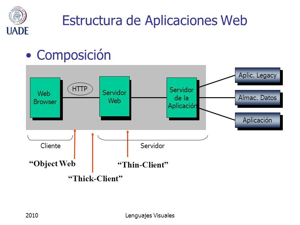 2010Lenguajes Visuales Thin-Client Thick-Client Object Web Estructura de Aplicaciones Web Composición Web Browser Servidor Web Servidor de la Aplicaci
