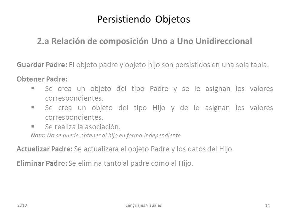Persistiendo Objetos 2.a Relación de composición Uno a Uno Unidireccional Guardar Padre: El objeto padre y objeto hijo son persistidos en una sola tab