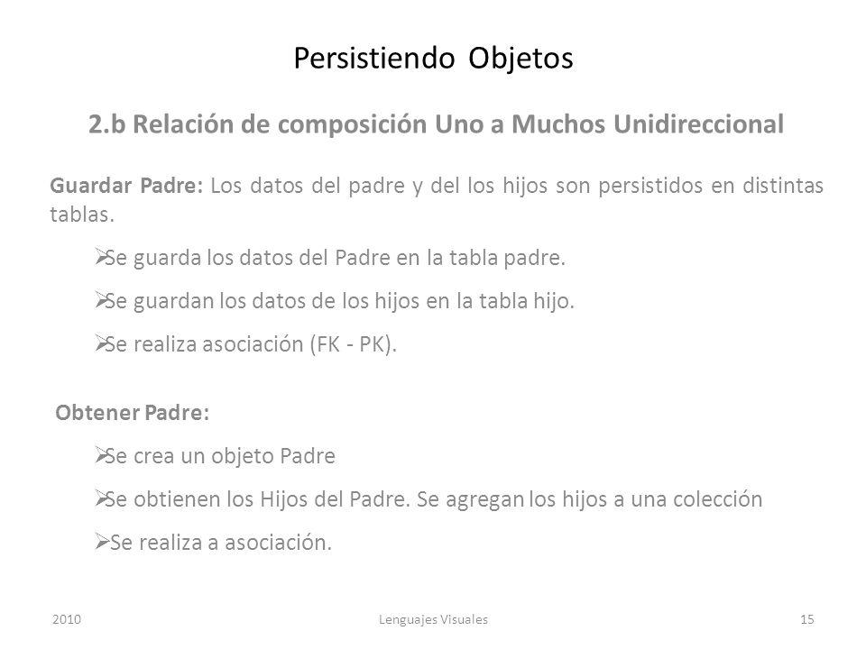 Persistiendo Objetos 2.b Relación de composición Uno a Muchos Unidireccional Guardar Padre: Los datos del padre y del los hijos son persistidos en dis