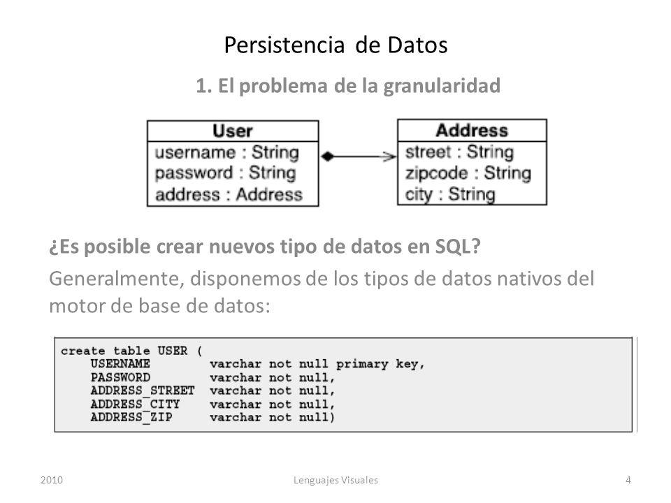 Persistencia de Datos 1. El problema de la granularidad ¿Es posible crear nuevos tipo de datos en SQL? Generalmente, disponemos de los tipos de datos