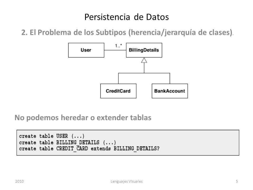Persistencia de Datos 2. El Problema de los Subtipos (herencia/jerarquía de clases). No podemos heredar o extender tablas 20105Lenguajes Visuales