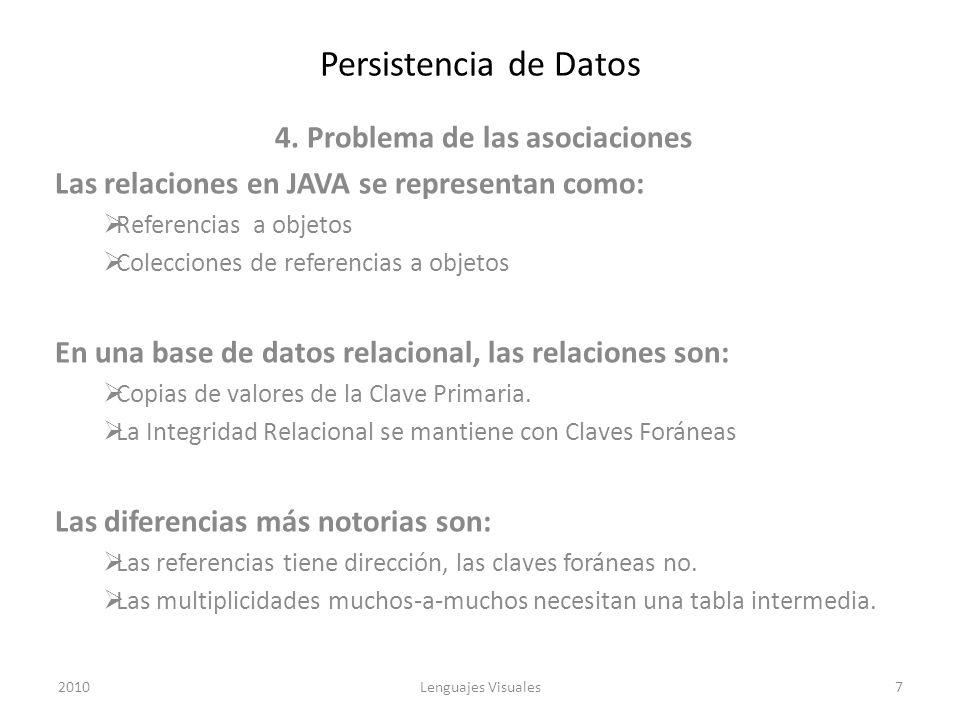 Persistencia de Datos 4. Problema de las asociaciones Las relaciones en JAVA se representan como: Referencias a objetos Colecciones de referencias a o