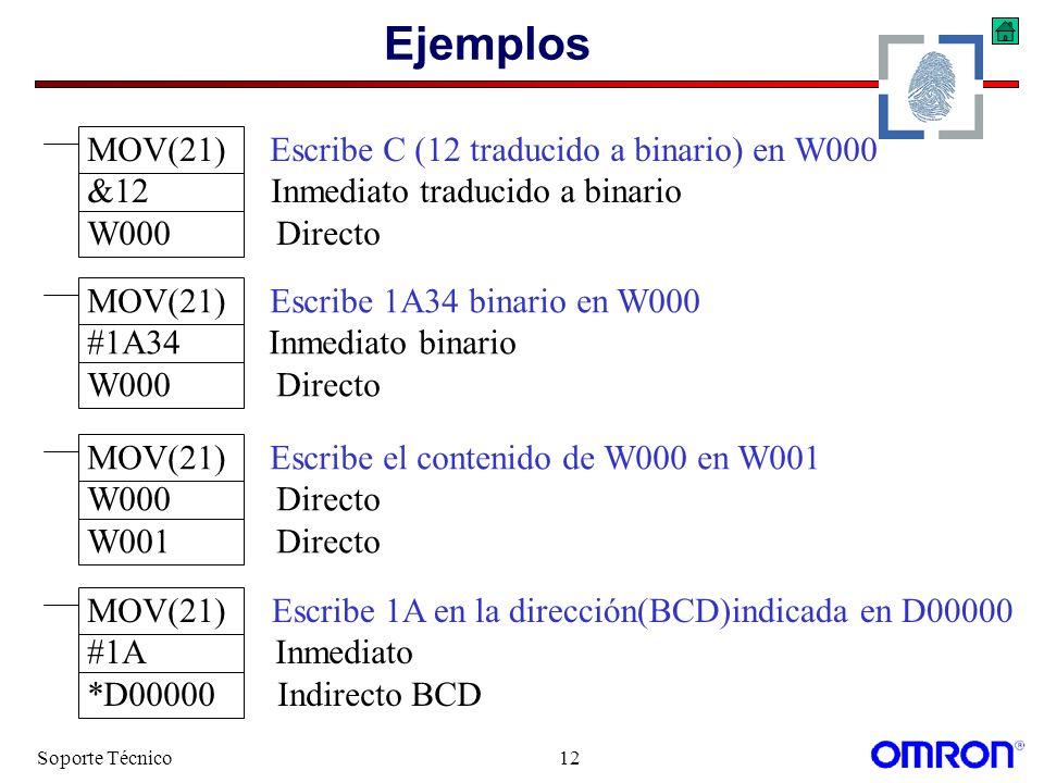 Soporte Técnico12 Ejemplos MOV(21) Escribe el contenido de W000 en W001 W000 Directo W001 Directo MOV(21) Escribe C (12 traducido a binario) en W000 &