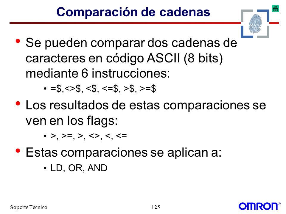 Soporte Técnico125 Comparación de cadenas Se pueden comparar dos cadenas de caracteres en código ASCII (8 bits) mediante 6 instrucciones: =$,<>$, $, >