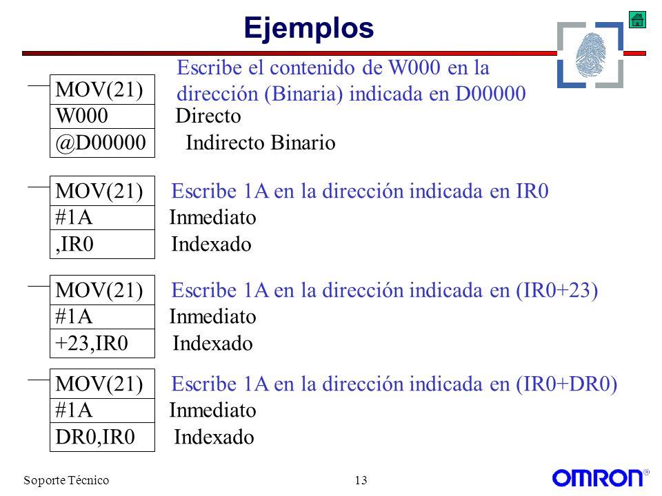 Soporte Técnico13 Ejemplos MOV(21) W000 Directo @D00000 Indirecto Binario MOV(21) Escribe 1A en la dirección indicada en (IR0+DR0) #1A Inmediato DR0,I