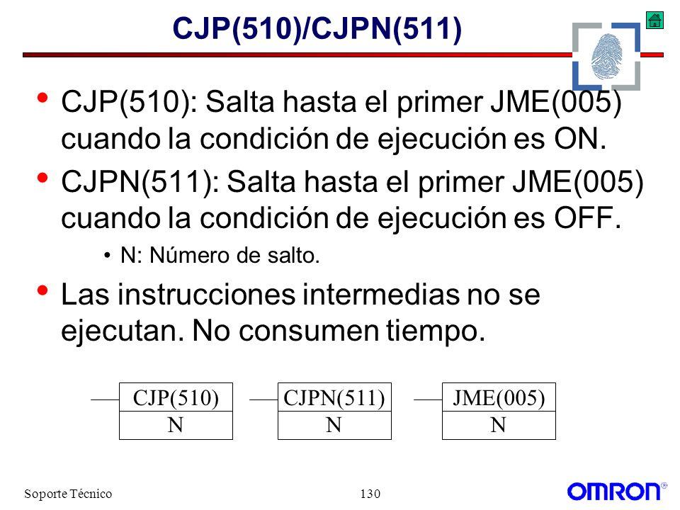 Soporte Técnico130 CJP(510)/CJPN(511) CJP(510): Salta hasta el primer JME(005) cuando la condición de ejecución es ON. CJPN(511): Salta hasta el prime