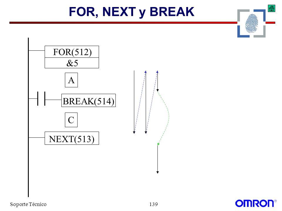 Soporte Técnico139 FOR, NEXT y BREAK BREAK(514) C FOR(512) &5 A NEXT(513)
