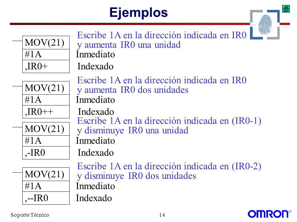 Soporte Técnico14 Ejemplos MOV(21) #1A Inmediato,--IR0 Indexado Escribe 1A en la dirección indicada en (IR0-2) y disminuye IR0 dos unidades MOV(21) #1