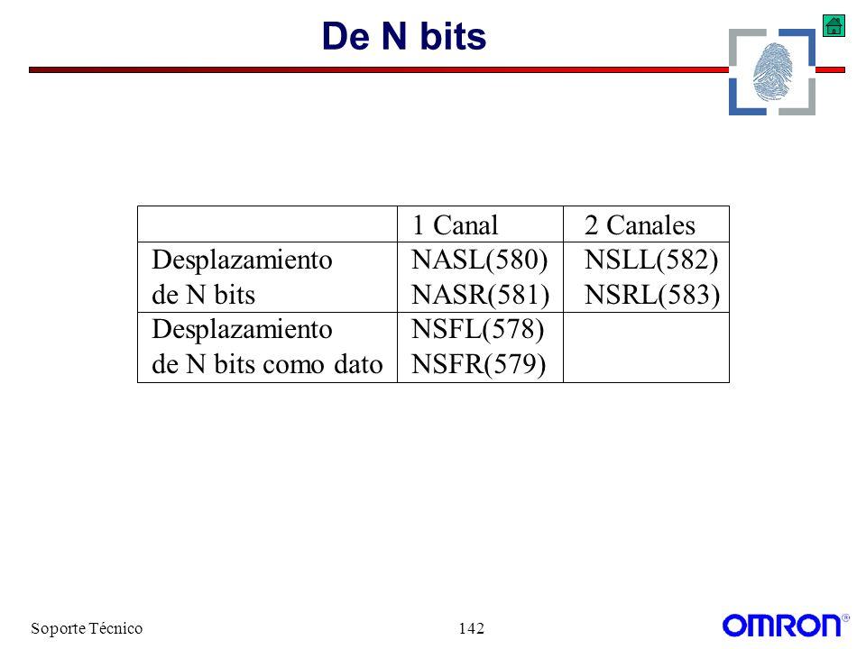 Soporte Técnico142 De N bits 1 Canal2 Canales DesplazamientoNASL(580)NSLL(582) de N bitsNASR(581)NSRL(583) DesplazamientoNSFL(578) de N bits como dato