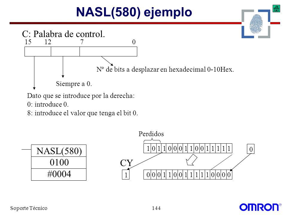 Soporte Técnico144 NASL(580) ejemplo 15 12 7 0 Nº de bits a desplazar en hexadecimal 0-10Hex. Siempre a 0. Dato que se introduce por la derecha: 0: in