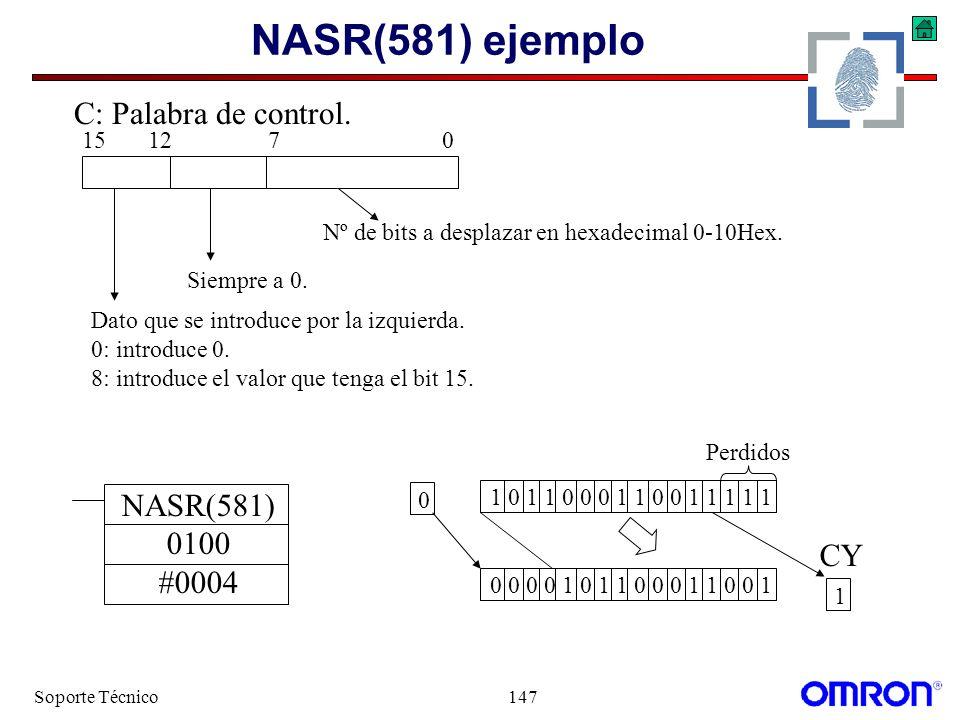 Soporte Técnico147 NASR(581) ejemplo 15 12 7 0 Nº de bits a desplazar en hexadecimal 0-10Hex. Siempre a 0. Dato que se introduce por la izquierda. 0: