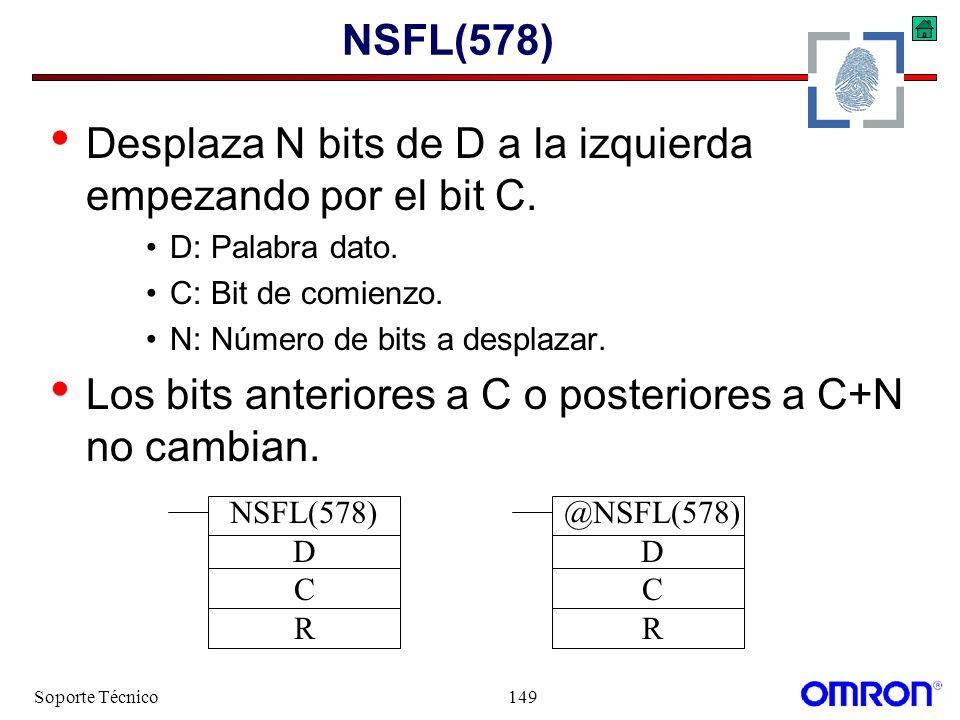 Soporte Técnico149 NSFL(578) Desplaza N bits de D a la izquierda empezando por el bit C. D: Palabra dato. C: Bit de comienzo. N: Número de bits a desp