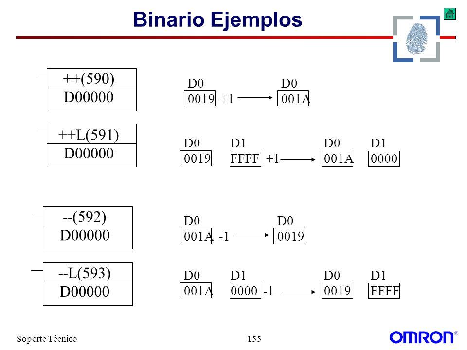 Soporte Técnico155 Binario Ejemplos --L(593) D00000 --(592) D00000 ++L(591) D00000 ++(590) D00000 D0 001A -10019 D0 0019 +1001A D0D1D0D1 001A0000 -100