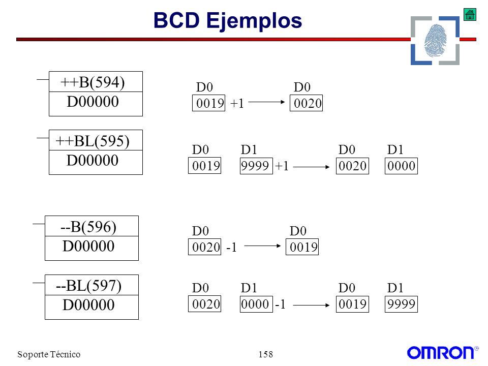 Soporte Técnico158 BCD Ejemplos --BL(597) D00000 --B(596) D00000 ++BL(595) D00000 ++B(594) D00000 D0 0020 -10019 D0 0019 +10020 D0D1D0D1 00200000 -100