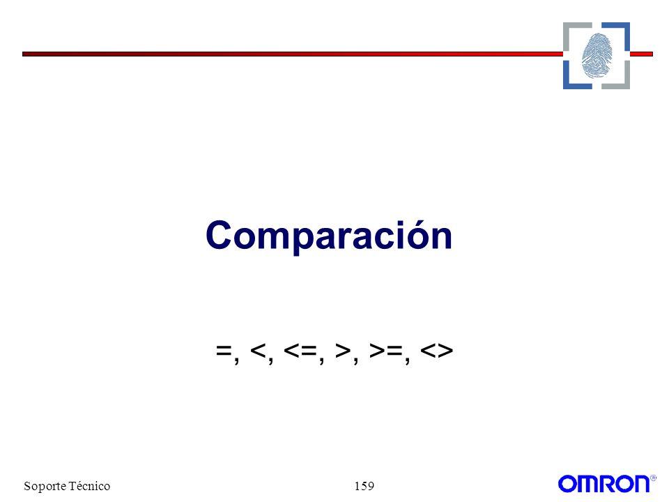 Soporte Técnico159 Comparación =,, >=, <>