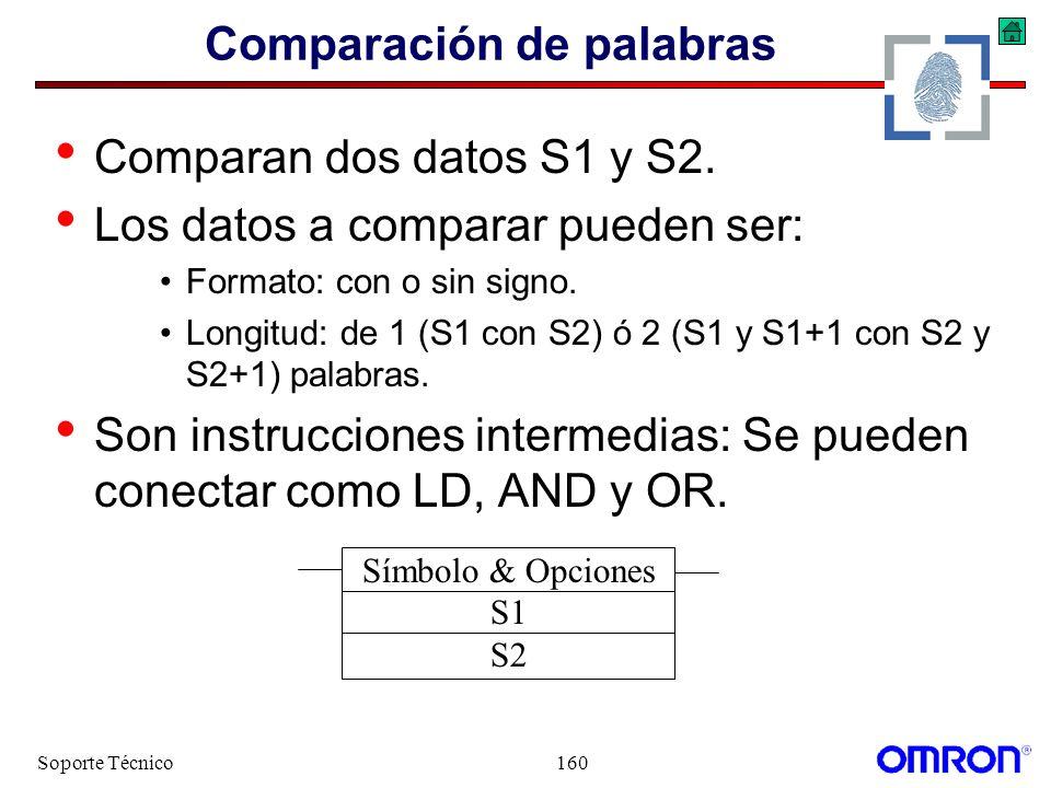Soporte Técnico160 Comparación de palabras Comparan dos datos S1 y S2. Los datos a comparar pueden ser: Formato: con o sin signo. Longitud: de 1 (S1 c