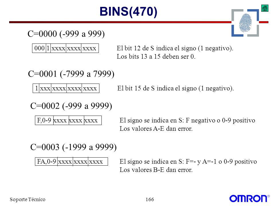 Soporte Técnico166 BINS(470) 1 xxx xxxx xxxx xxxxEl bit 15 de S indica el signo (1 negativo). C=0001 (-7999 a 7999) 000 1 xxxx xxxx xxxxEl bit 12 de S