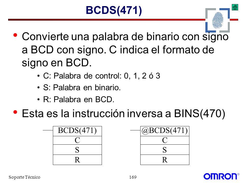 Soporte Técnico169 BCDS(471) Convierte una palabra de binario con signo a BCD con signo. C indica el formato de signo en BCD. C: Palabra de control: 0